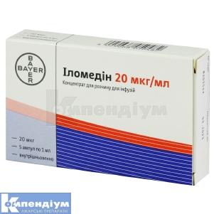 Іломедін