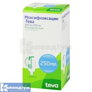 Моксифлоксацин інструкція із застосування