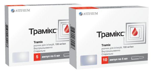 ТРАМІКС інструкція із застосування