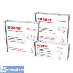 Лоспирин інструкція із застосування
