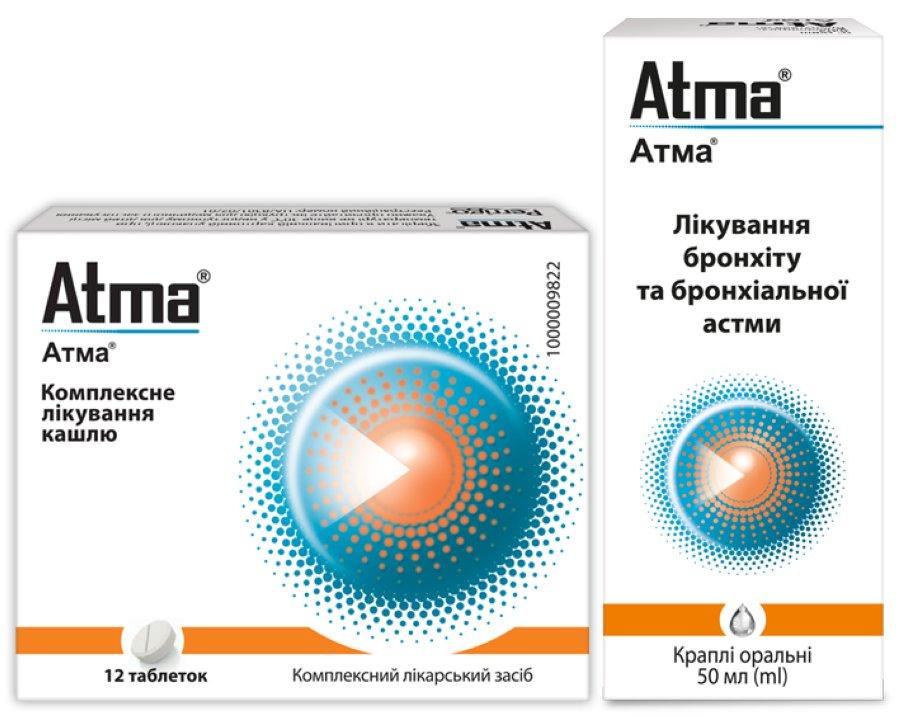 АТМА інструкція із застосування