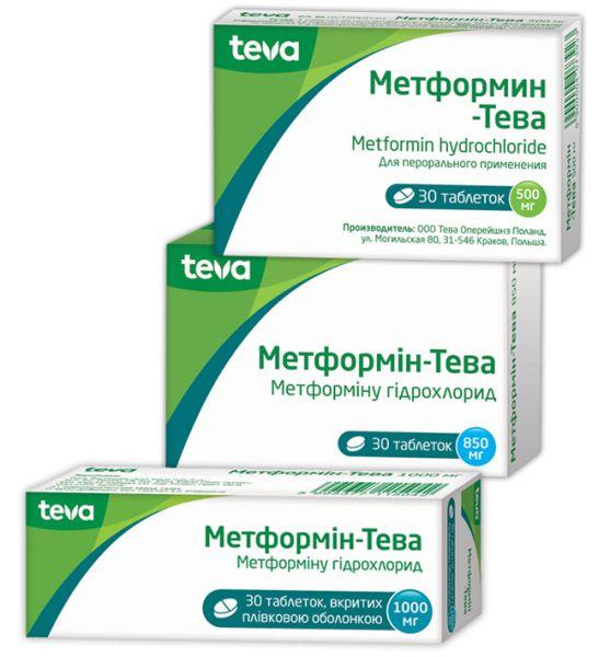 Метформін-Тева інструкція із застосування