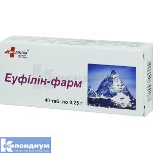 Эуфиллин инструкция по применению