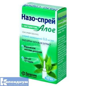 Назо-Спрей с экстрактом алоэ