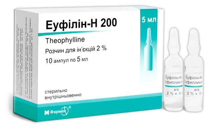 Эуфиллин-Н 200 инструкция по применению