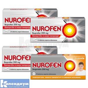 Нурофен  /  Нурофен Форте инструкция по применению