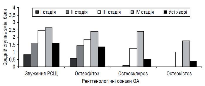 Diclofenac kenőcs felülvizsgálata, Mi a jobb kenőcs az osteochondrozistól